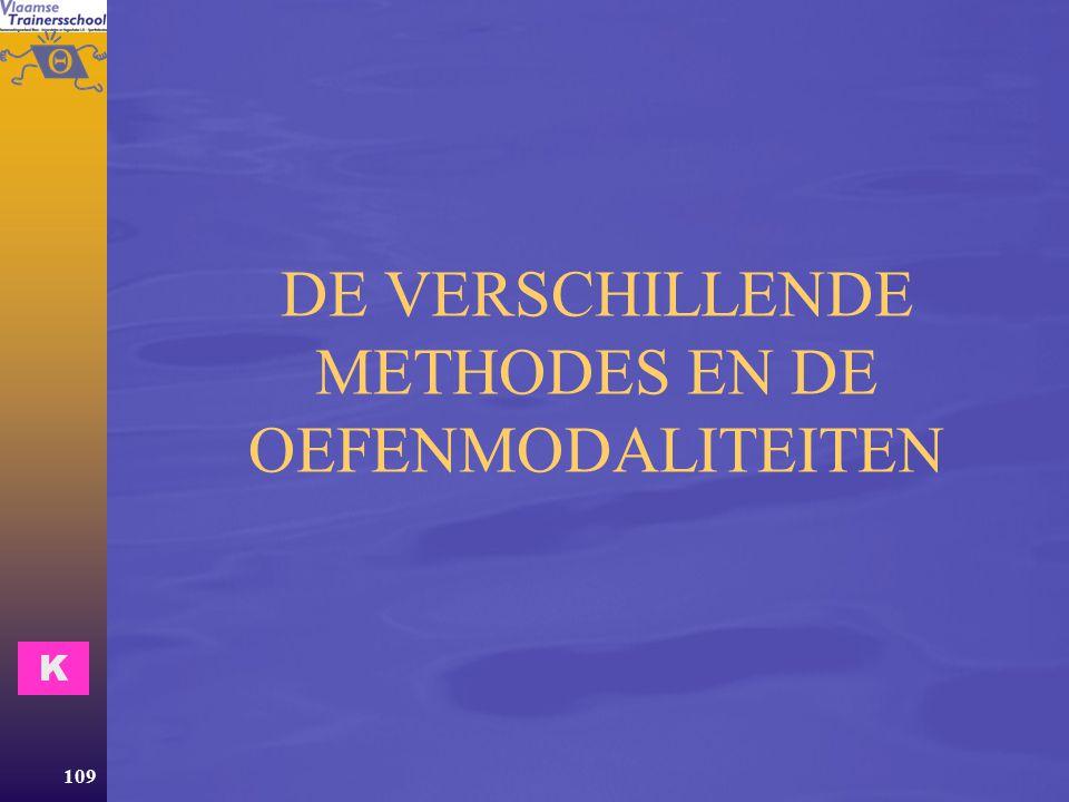 DE VERSCHILLENDE METHODES EN DE OEFENMODALITEITEN