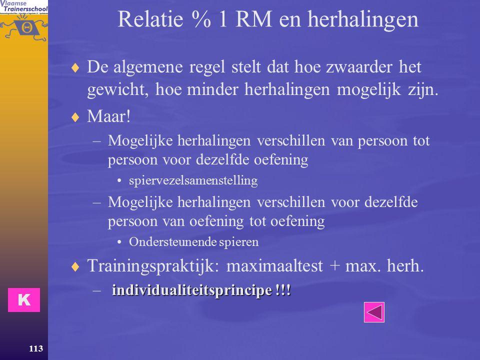 Relatie % 1 RM en herhalingen
