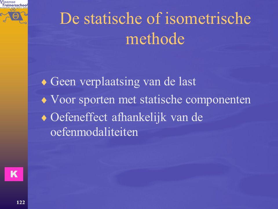 De statische of isometrische methode