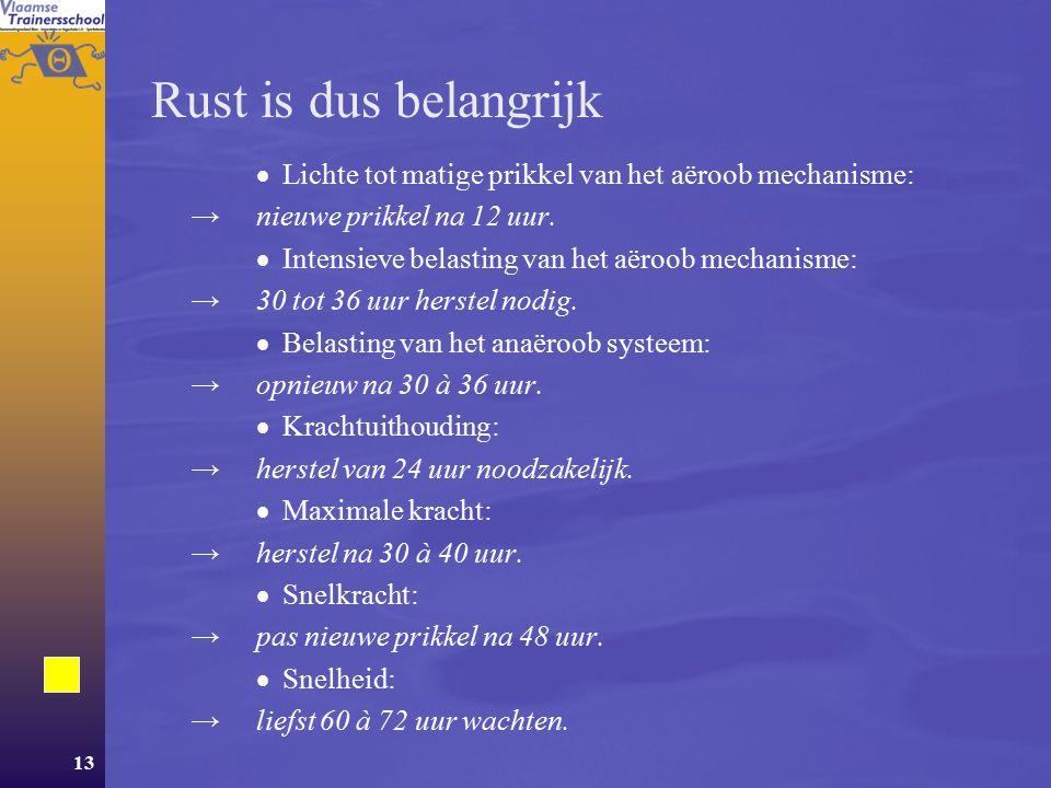 Rust is dus belangrijk Lichte tot matige prikkel van het aëroob mechanisme: → nieuwe prikkel na 12 uur.