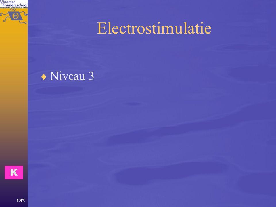 Electrostimulatie Niveau 3 K
