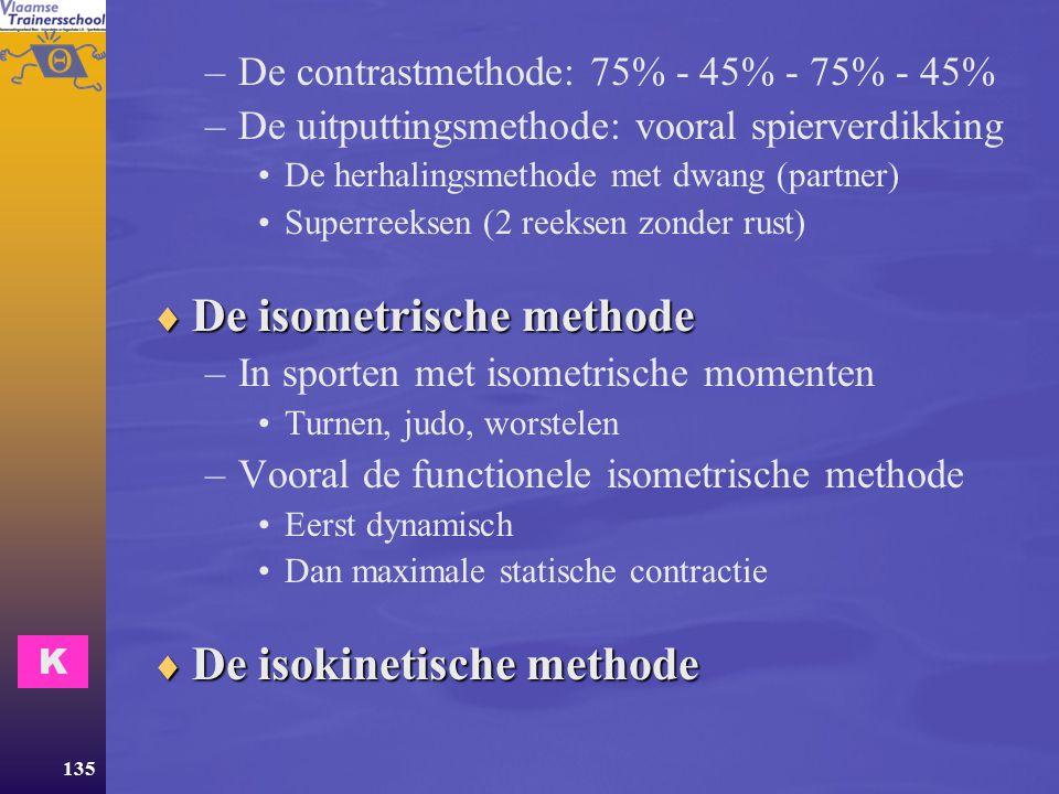 De isometrische methode