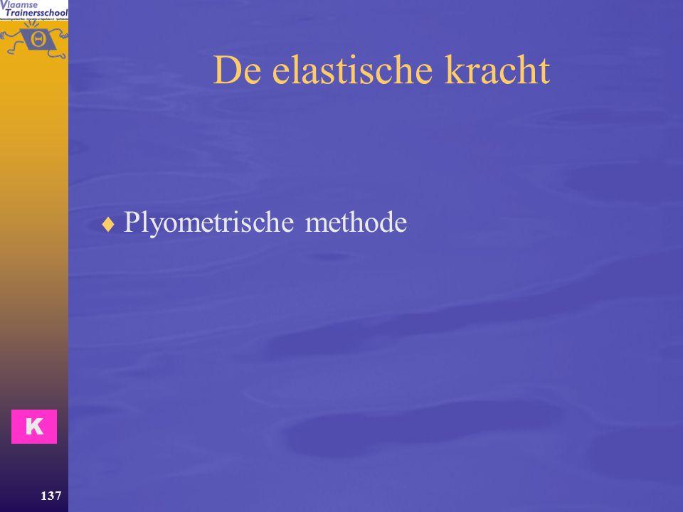 De elastische kracht Plyometrische methode K