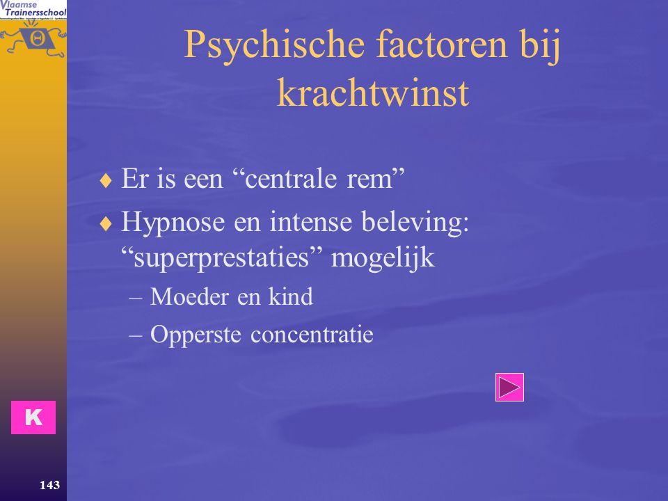 Psychische factoren bij krachtwinst
