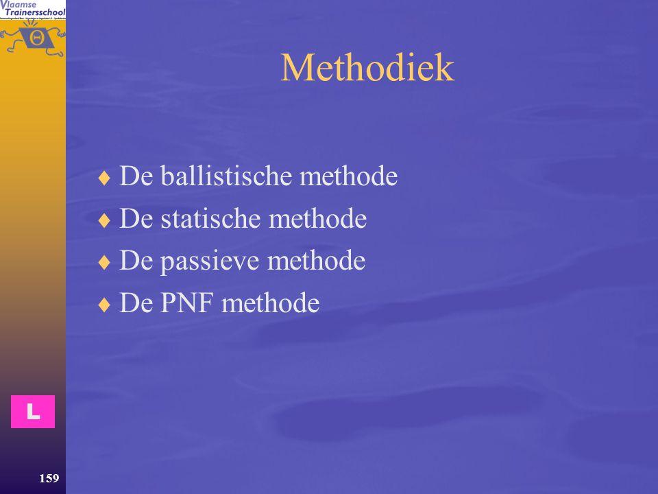 Methodiek De ballistische methode De statische methode