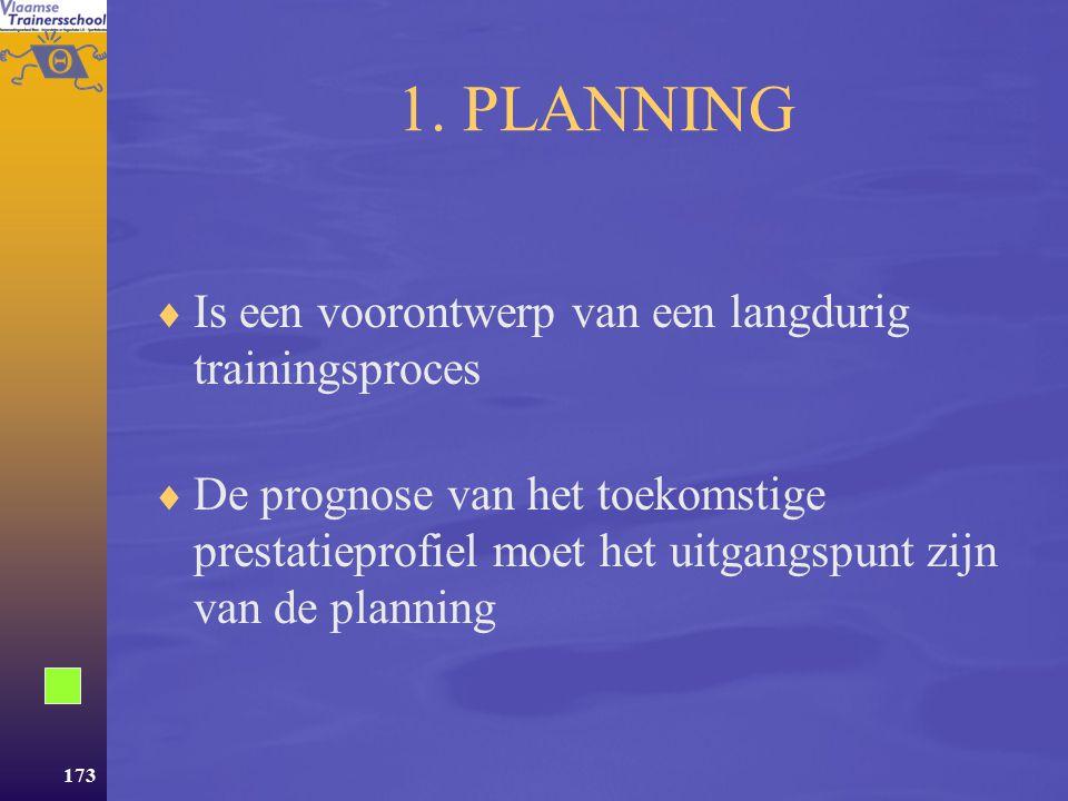 1. PLANNING Is een voorontwerp van een langdurig trainingsproces