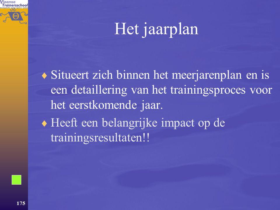 Het jaarplan Situeert zich binnen het meerjarenplan en is een detaillering van het trainingsproces voor het eerstkomende jaar.