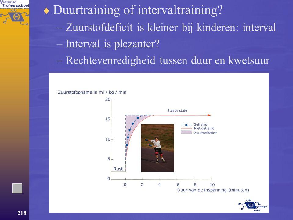 Duurtraining of intervaltraining