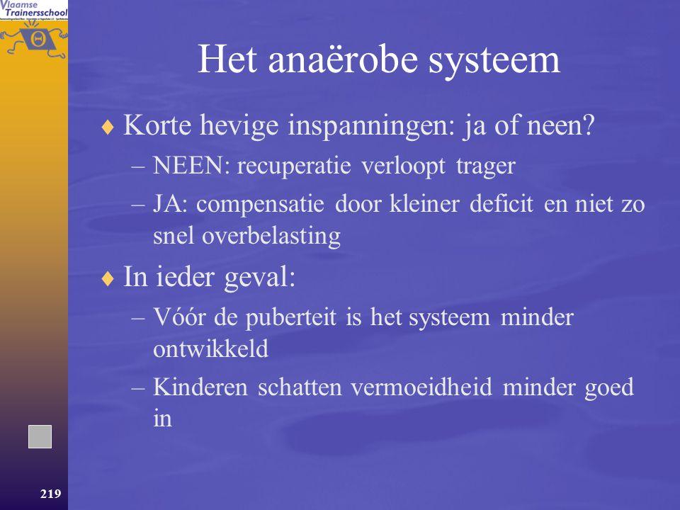 Het anaërobe systeem Korte hevige inspanningen: ja of neen