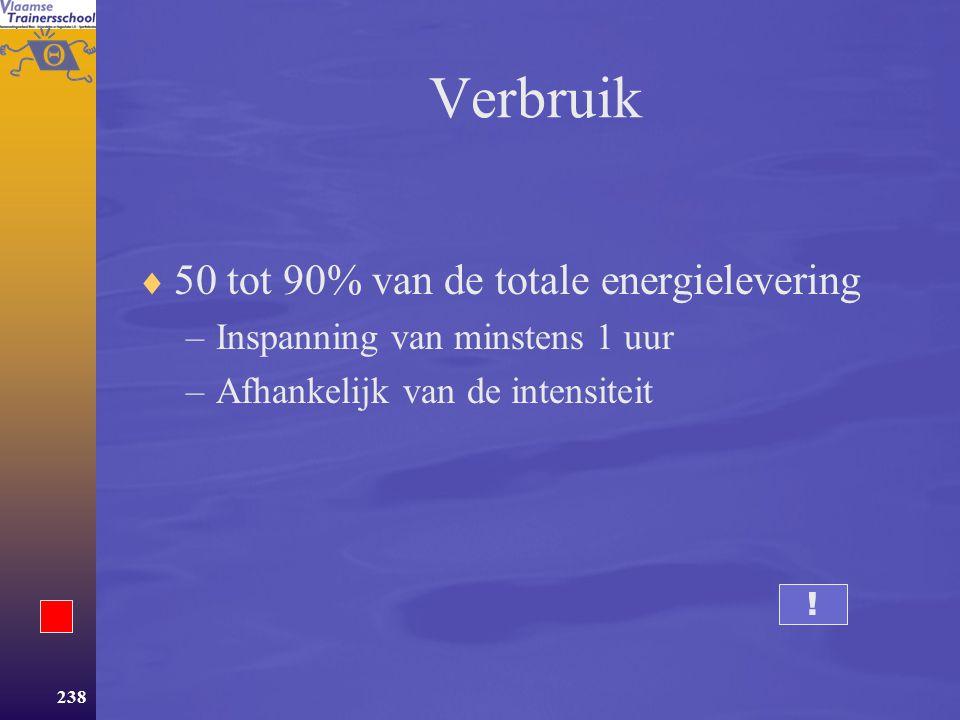Verbruik 50 tot 90% van de totale energielevering