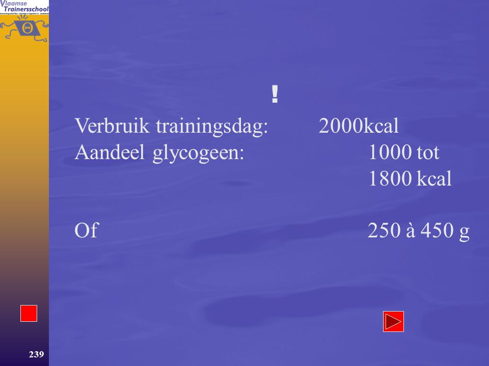 ! Verbruik trainingsdag: 2000kcal Aandeel glycogeen: 1000 tot