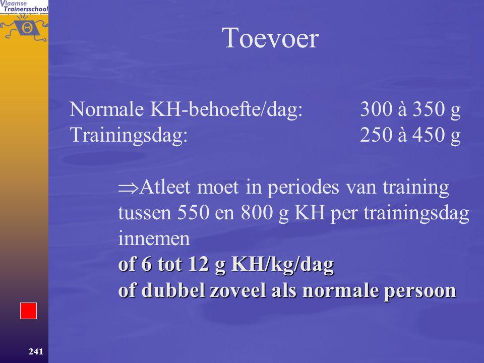 Toevoer Normale KH-behoefte/dag: 300 à 350 g Trainingsdag: 250 à 450 g