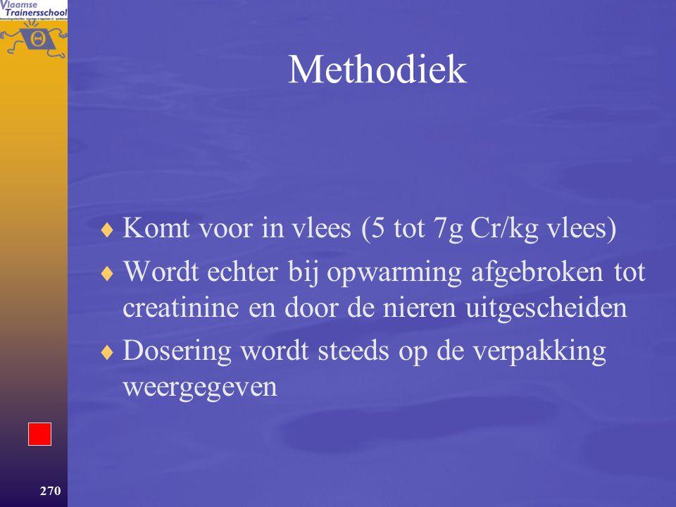Methodiek Komt voor in vlees (5 tot 7g Cr/kg vlees)