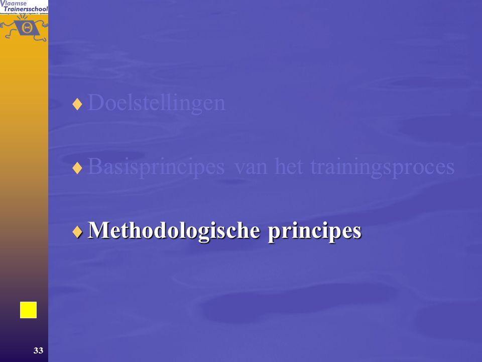 Doelstellingen Basisprincipes van het trainingsproces Methodologische principes