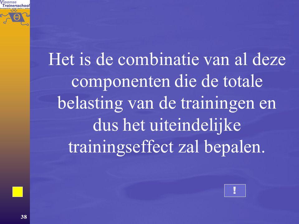 Het is de combinatie van al deze componenten die de totale belasting van de trainingen en dus het uiteindelijke trainingseffect zal bepalen.