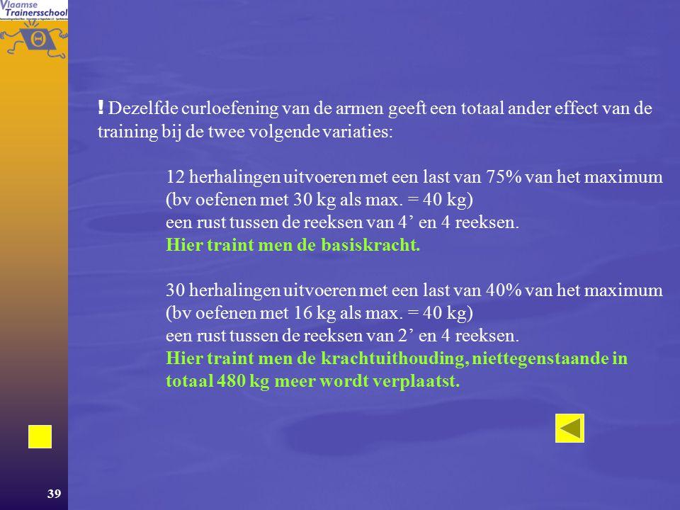 Dezelfde curloefening van de armen geeft een totaal ander effect van de training bij de twee volgende variaties: 12 herhalingen uitvoeren met een last van 75% van het maximum (bv oefenen met 30 kg als max.