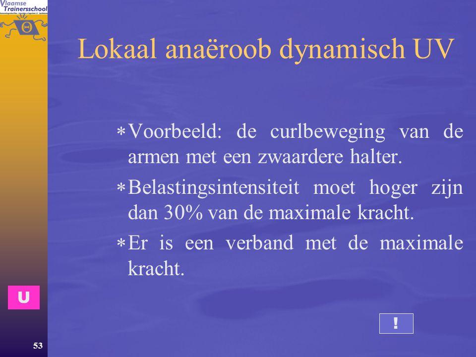 Lokaal anaëroob dynamisch UV