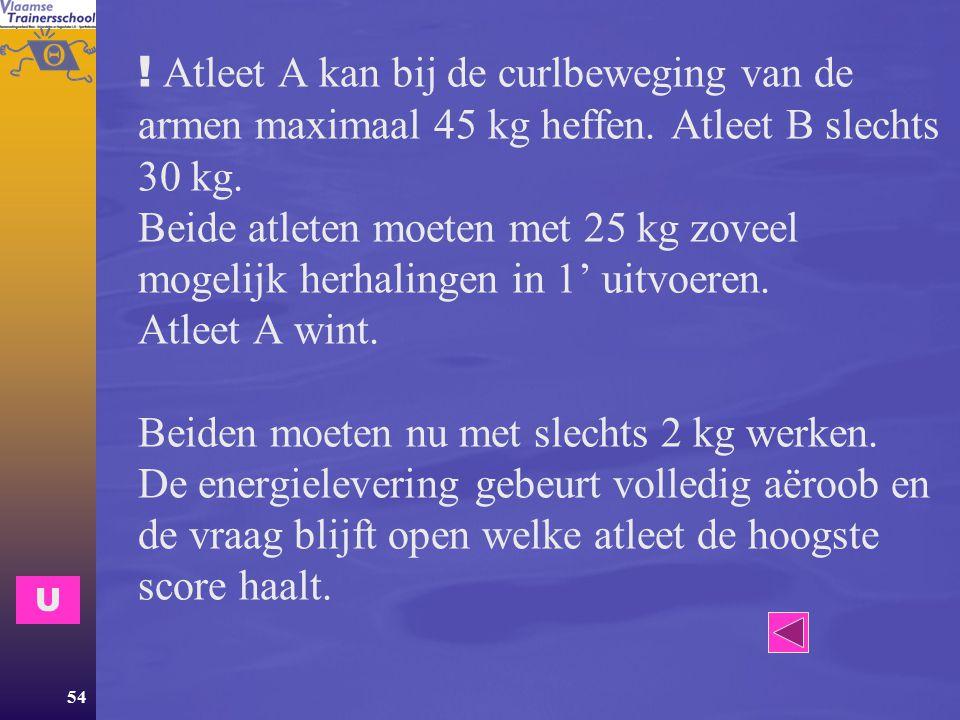 Atleet A kan bij de curlbeweging van de armen maximaal 45 kg heffen