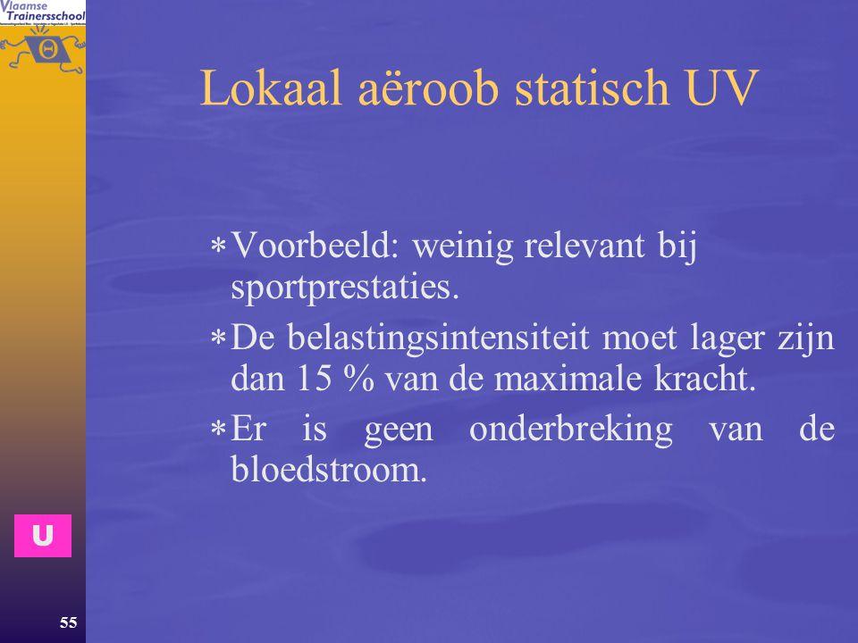 Lokaal aëroob statisch UV