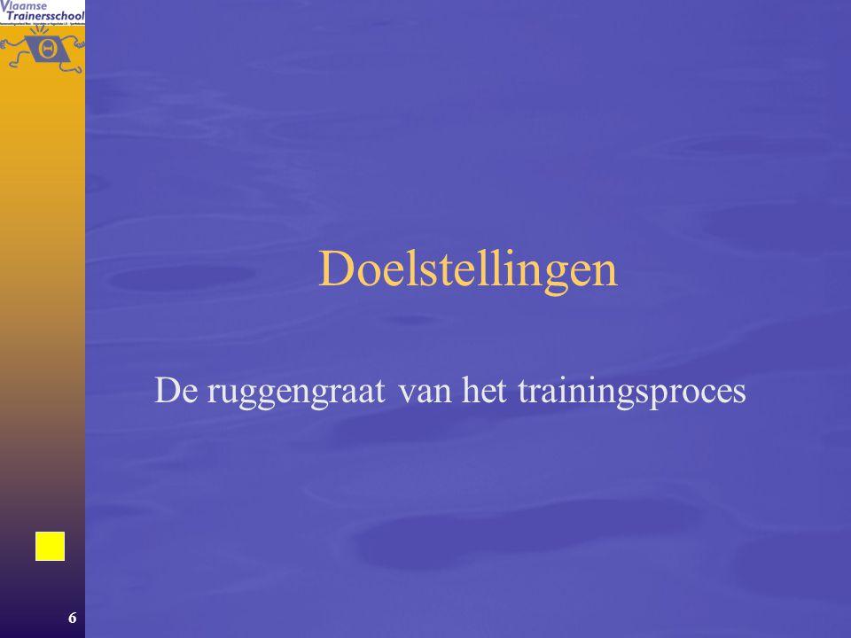 De ruggengraat van het trainingsproces