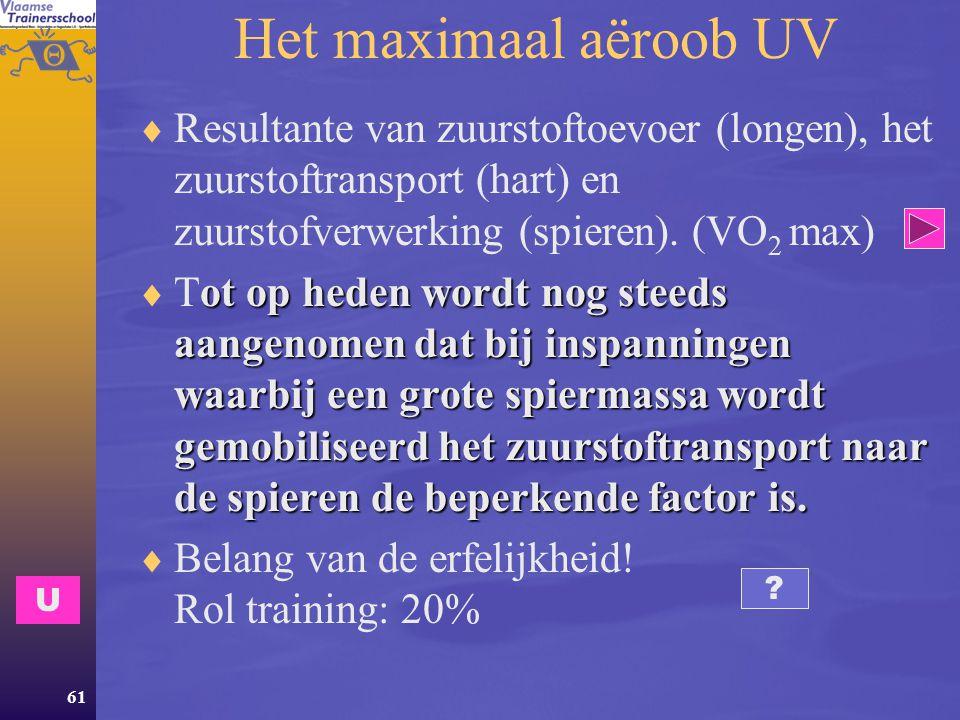 Het maximaal aëroob UV Resultante van zuurstoftoevoer (longen), het zuurstoftransport (hart) en zuurstofverwerking (spieren). (VO2 max)