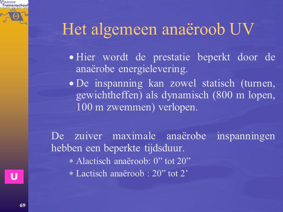Het algemeen anaëroob UV