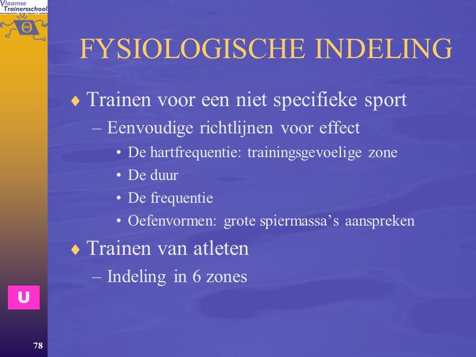FYSIOLOGISCHE INDELING