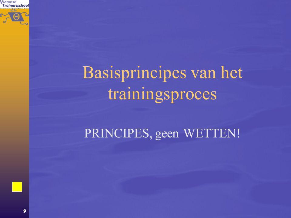 Basisprincipes van het trainingsproces