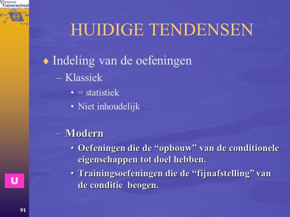 HUIDIGE TENDENSEN Indeling van de oefeningen Klassiek Modern