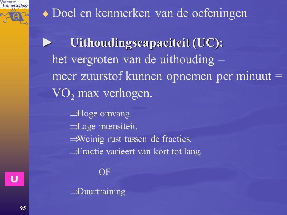 Doel en kenmerken van de oefeningen ► Uithoudingscapaciteit (UC):
