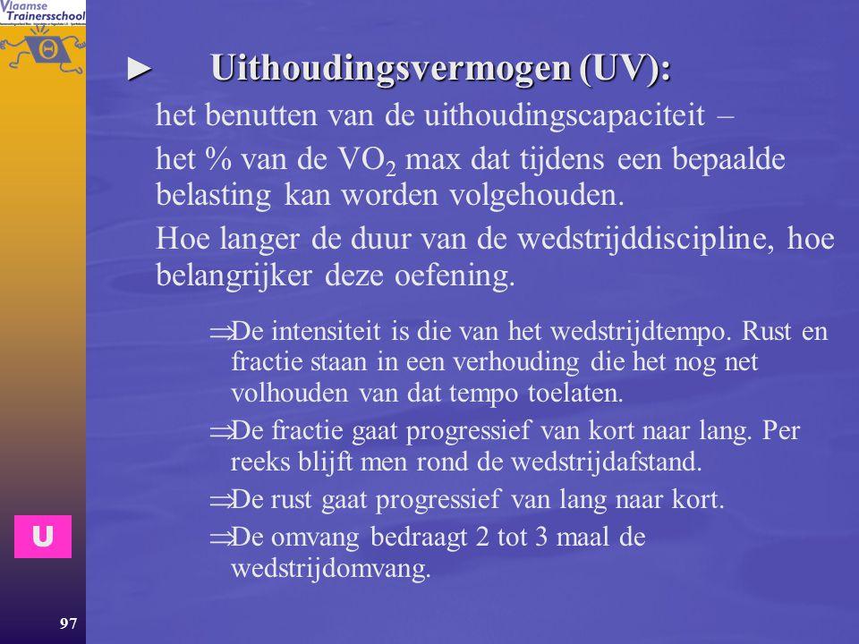 ► Uithoudingsvermogen (UV):