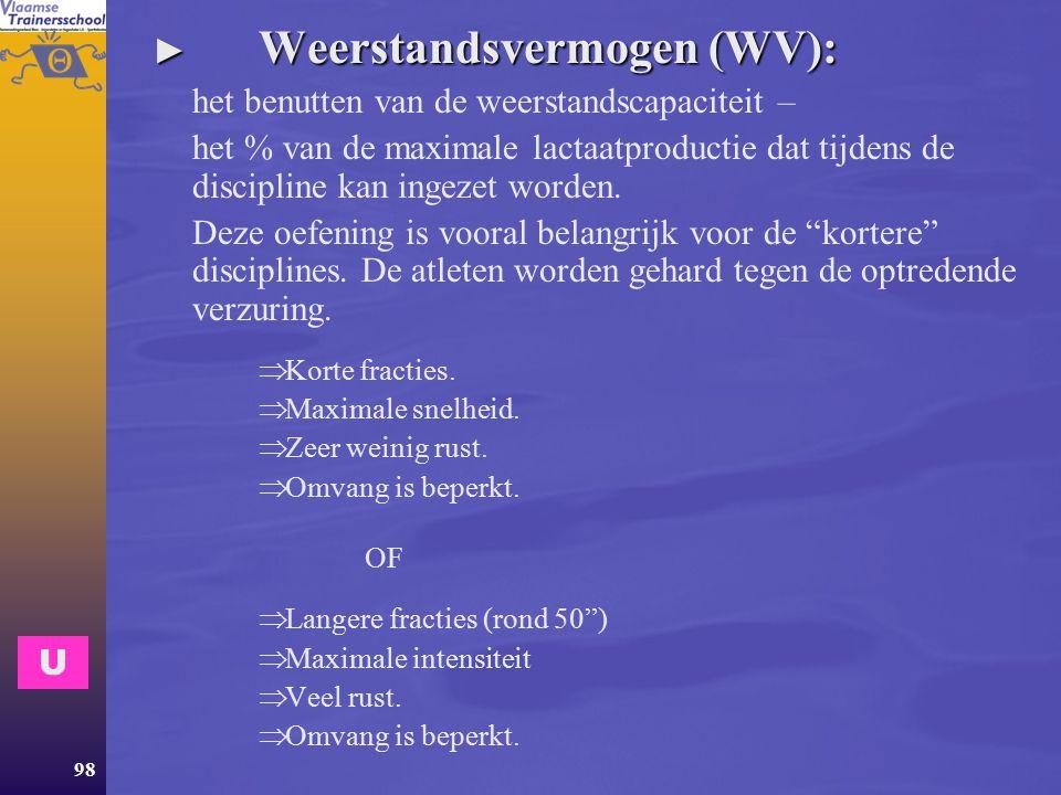OF ► Weerstandsvermogen (WV):