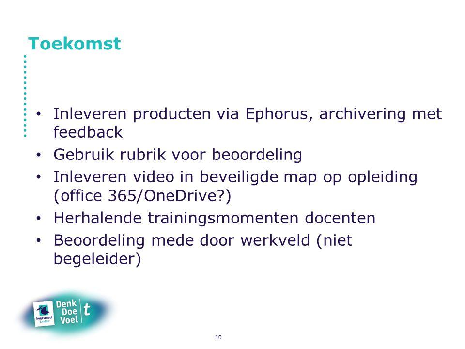 Toekomst Inleveren producten via Ephorus, archivering met feedback