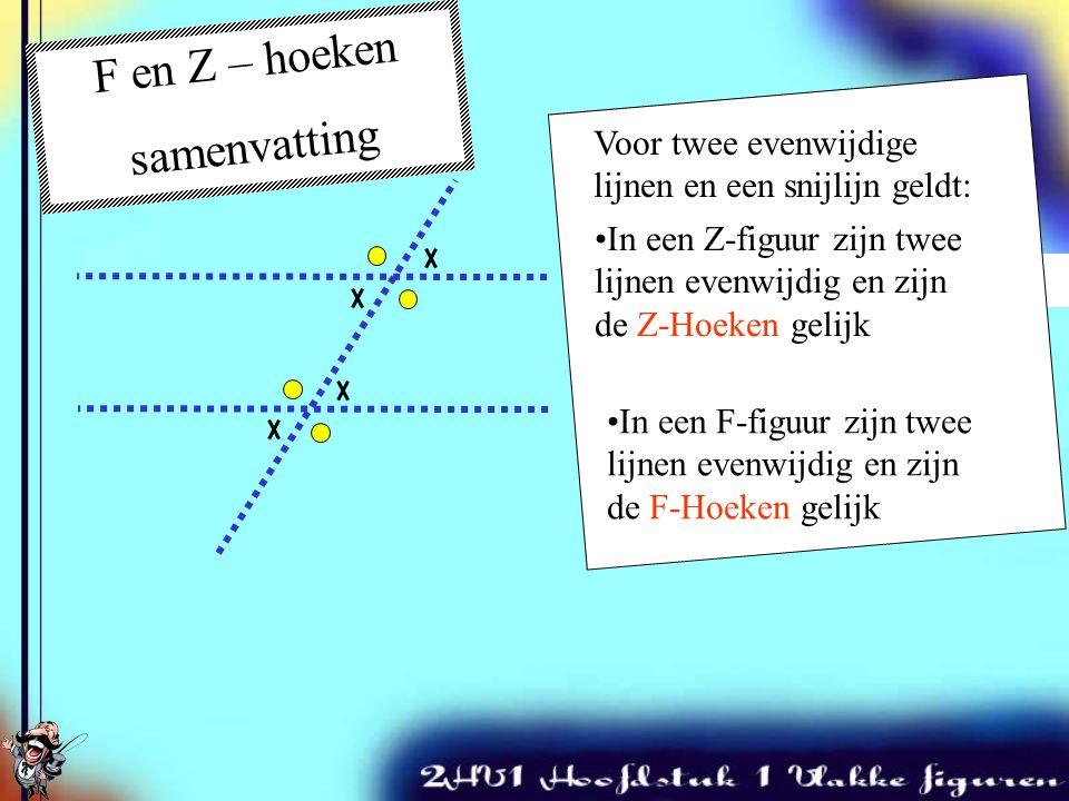 F en Z – hoeken samenvatting
