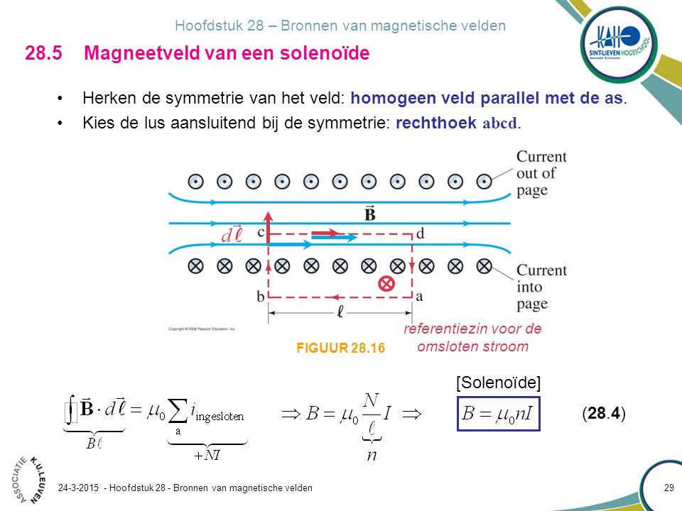28.5 Magneetveld van een solenoïde
