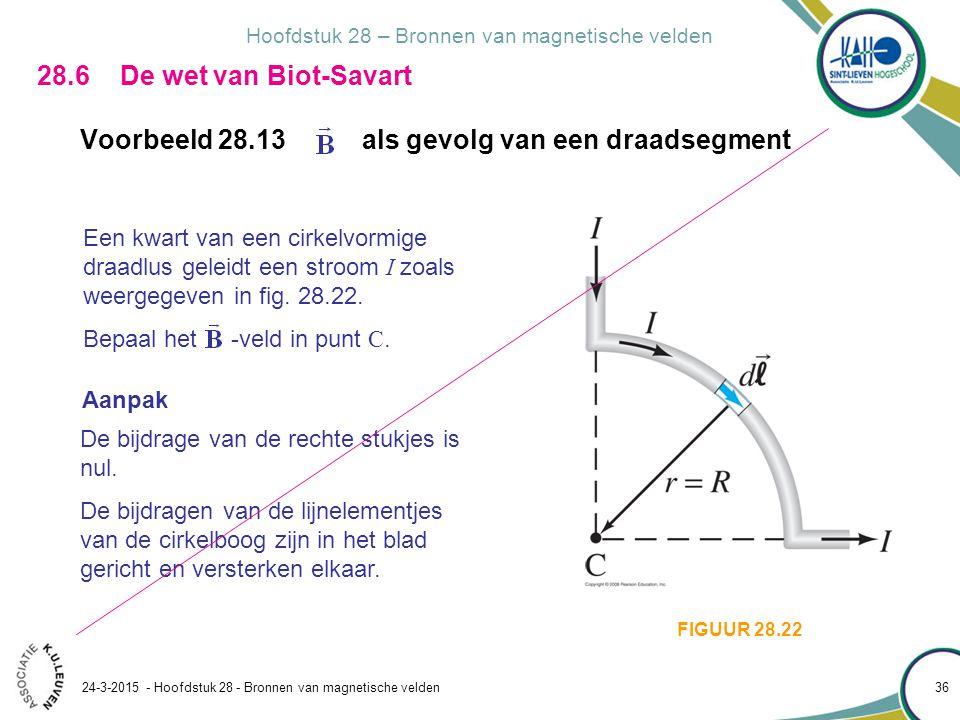 Voorbeeld 28.13 als gevolg van een draadsegment