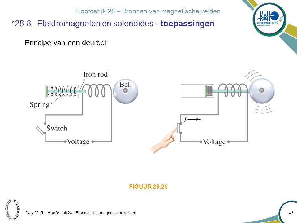 *28.8 Elektromagneten en solenoïdes - toepassingen