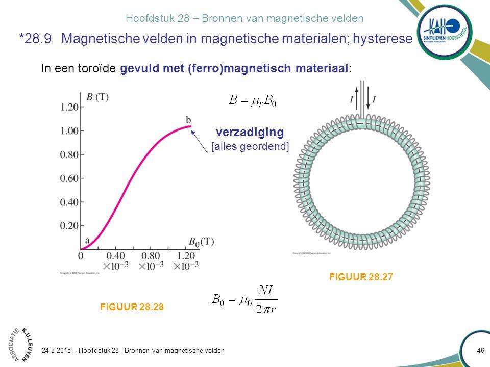 *28.9 Magnetische velden in magnetische materialen; hysterese
