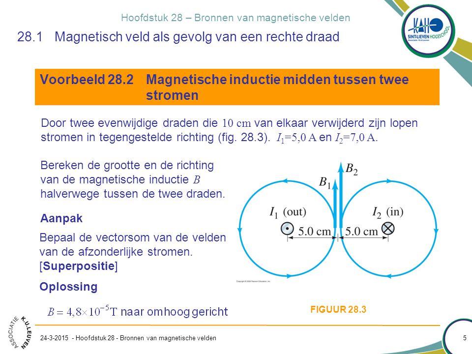 28.1 Magnetisch veld als gevolg van een rechte draad