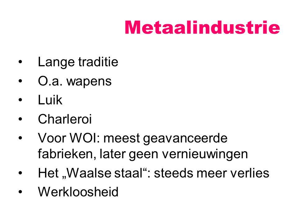 Metaalindustrie Lange traditie O.a. wapens Luik Charleroi