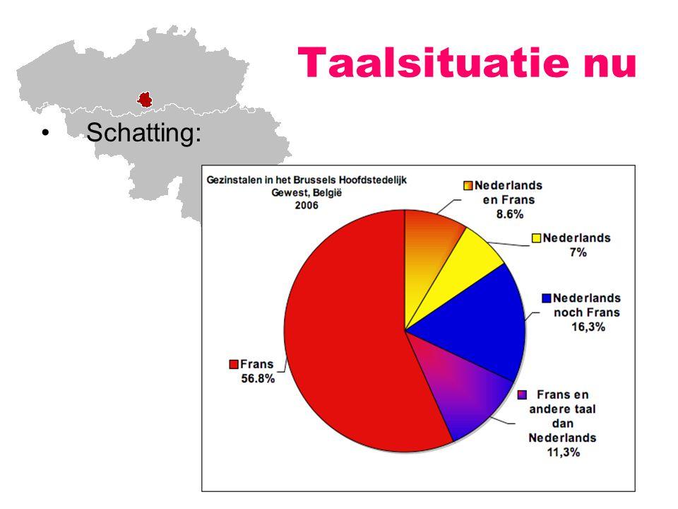 Taalsituatie nu Schatting: