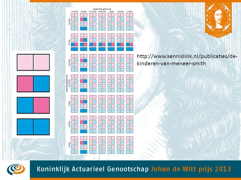 http://www.kennislink.nl/publicaties/de-kinderen-van-meneer-smith