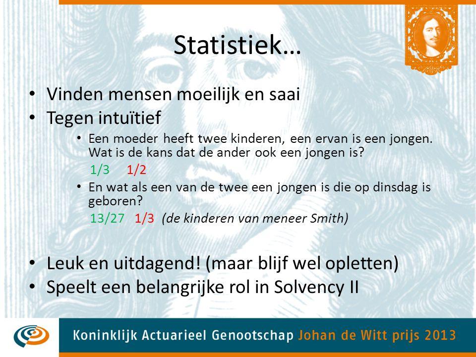 Statistiek… Vinden mensen moeilijk en saai Tegen intuïtief