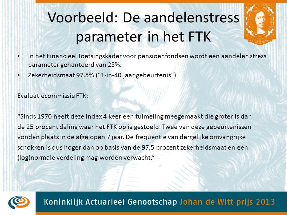 Voorbeeld: De aandelenstress parameter in het FTK
