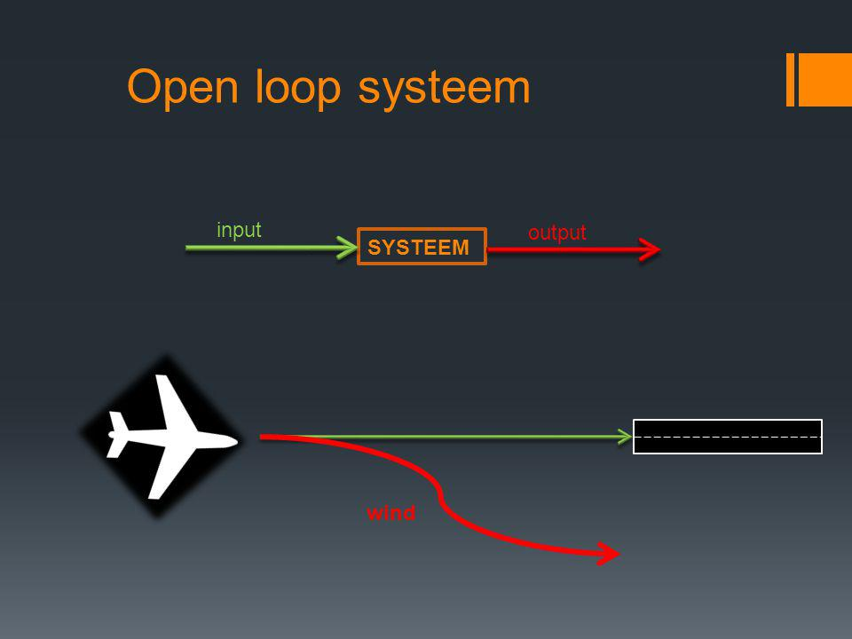 Open loop systeem input output SYSTEEM wind