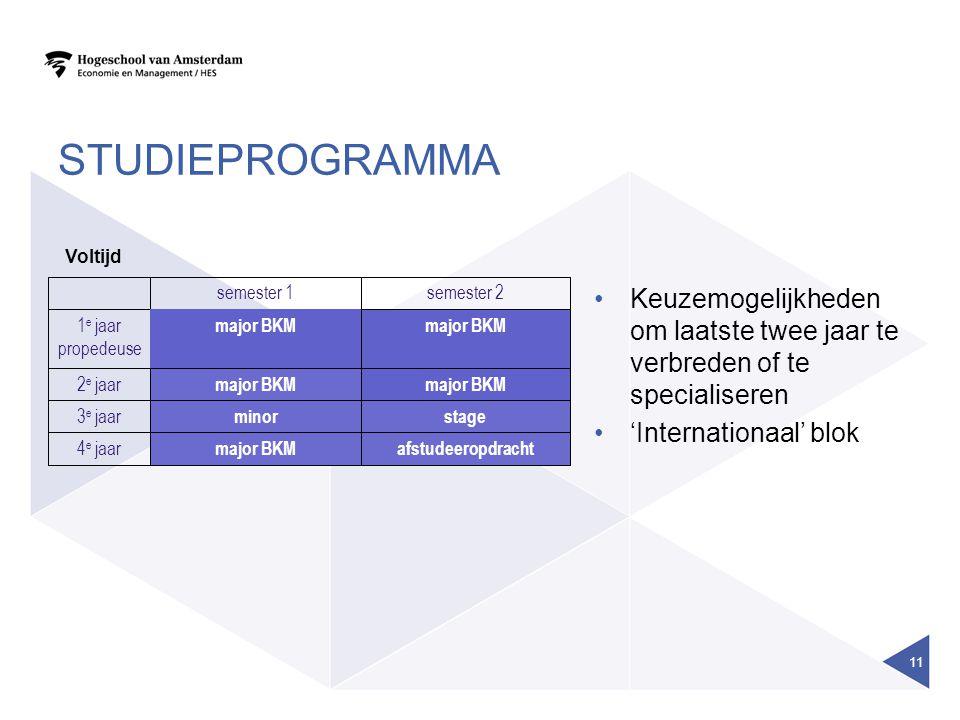 studieprogramma afstudeeropdracht. stage. major BKM. 4e jaar. minor. 3e jaar. 2e jaar. 1e jaar propedeuse.