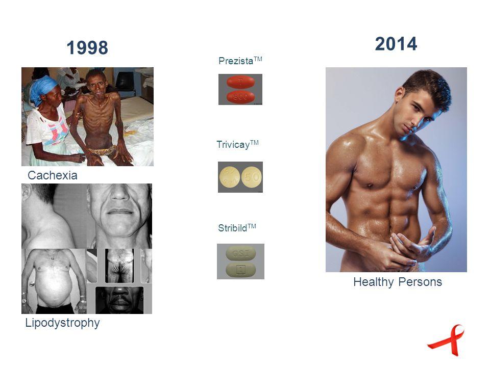 2014 1998 Cachexia Healthy Persons Lipodystrophy PrezistaTM TrivicayTM