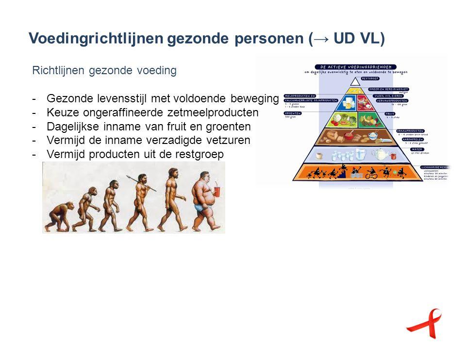 Voedingrichtlijnen gezonde personen (→ UD VL)