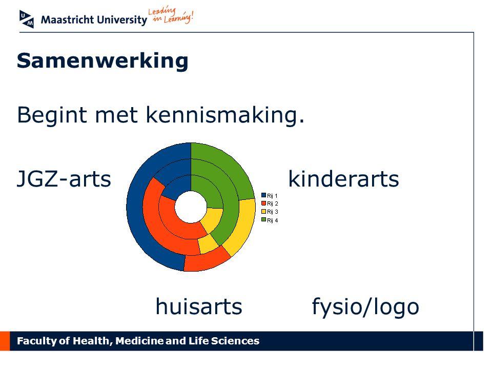 Begint met kennismaking. JGZ-arts kinderarts