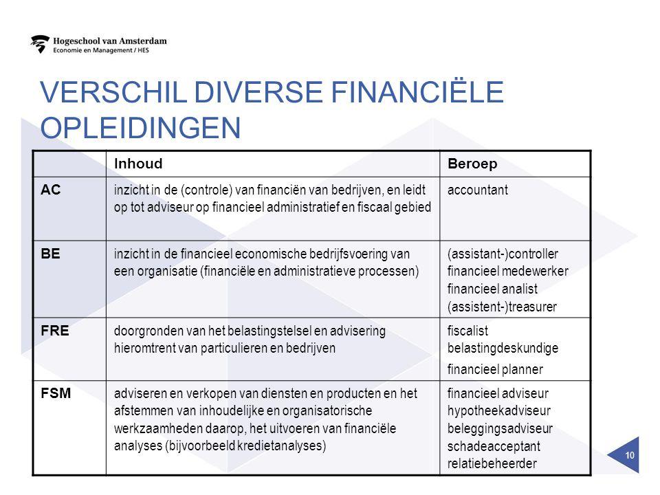 verschil diverse financiële opleidingen